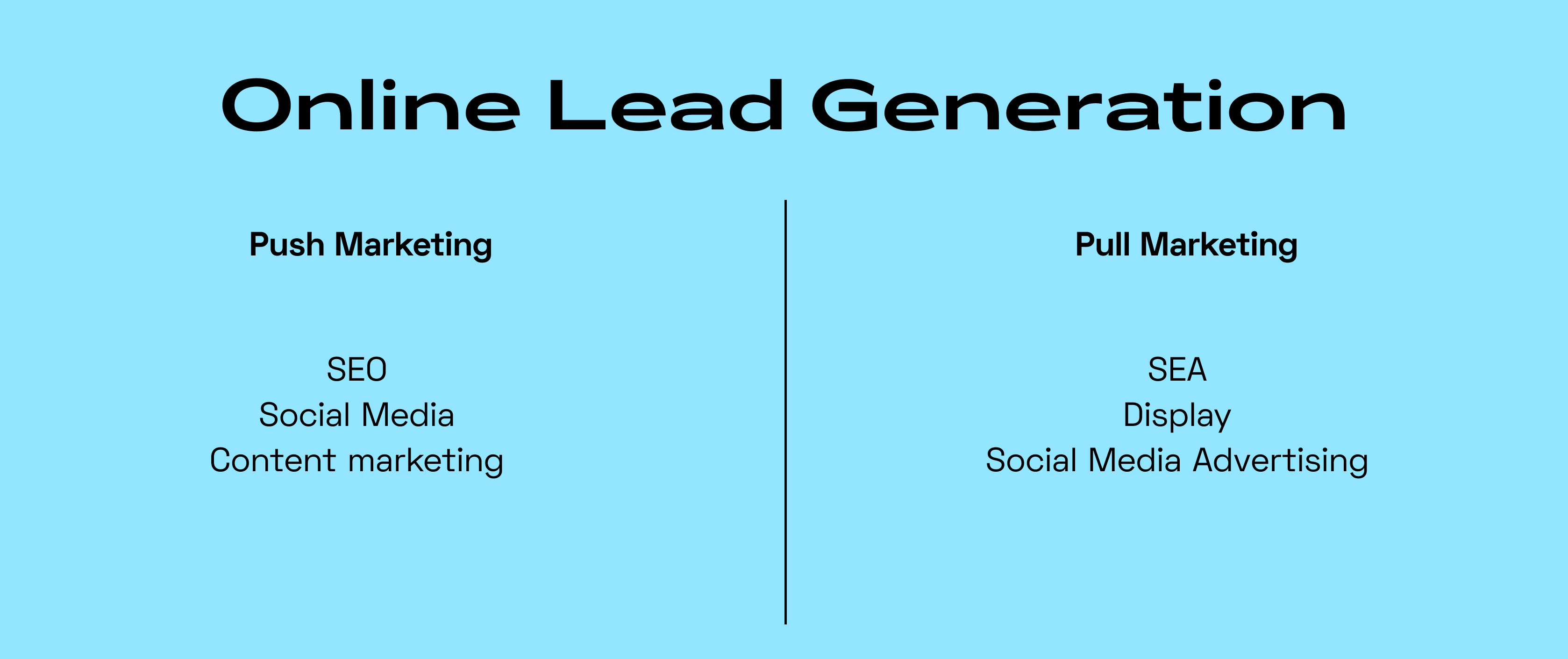 Génération de leads : push marketing pull marketing
